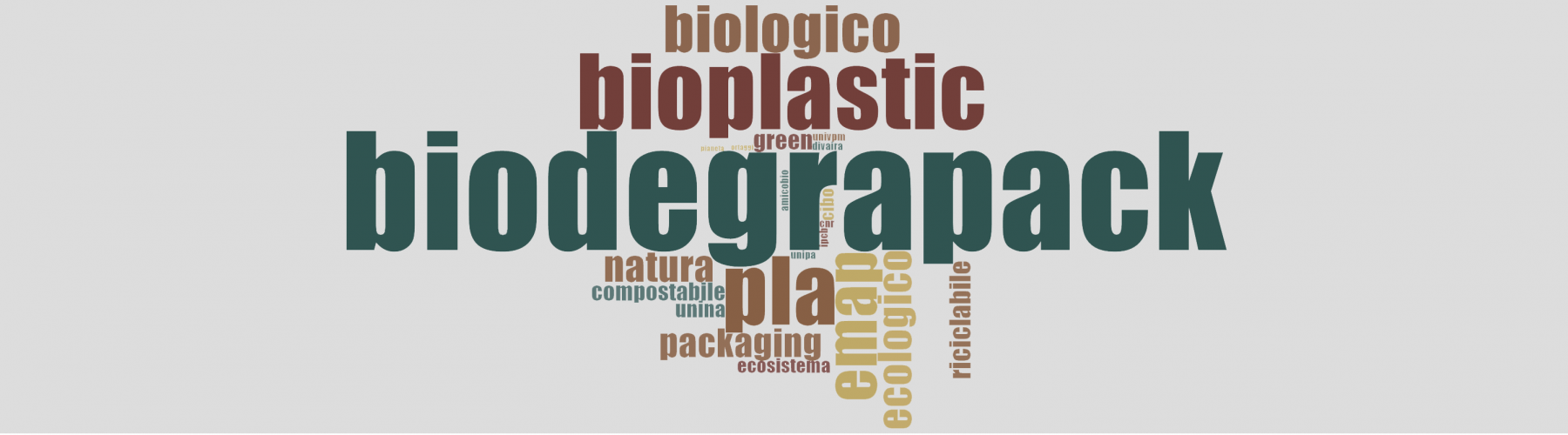 wordcount biodegrapack